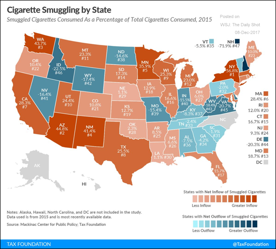 Cigarette smuggling by state.