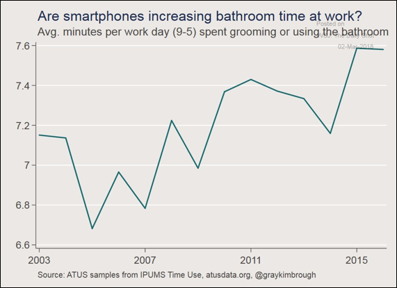 Bathroom_Time