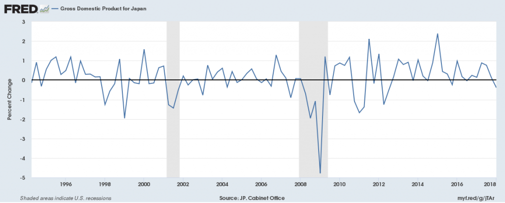Japan_GDP