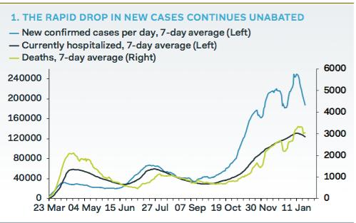 Coronavirus cases.